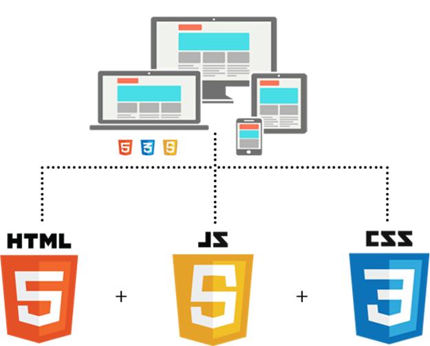 HTML 5 Mobile Web App in Melbourne